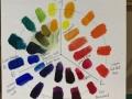 Making colour wheels
